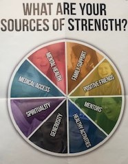 Sources of Strength: How to maintain good mental health