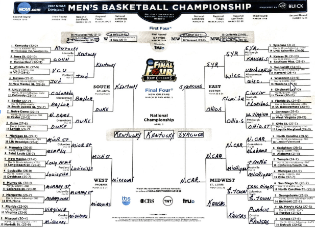 A March Madness bracket coming from Corbin
