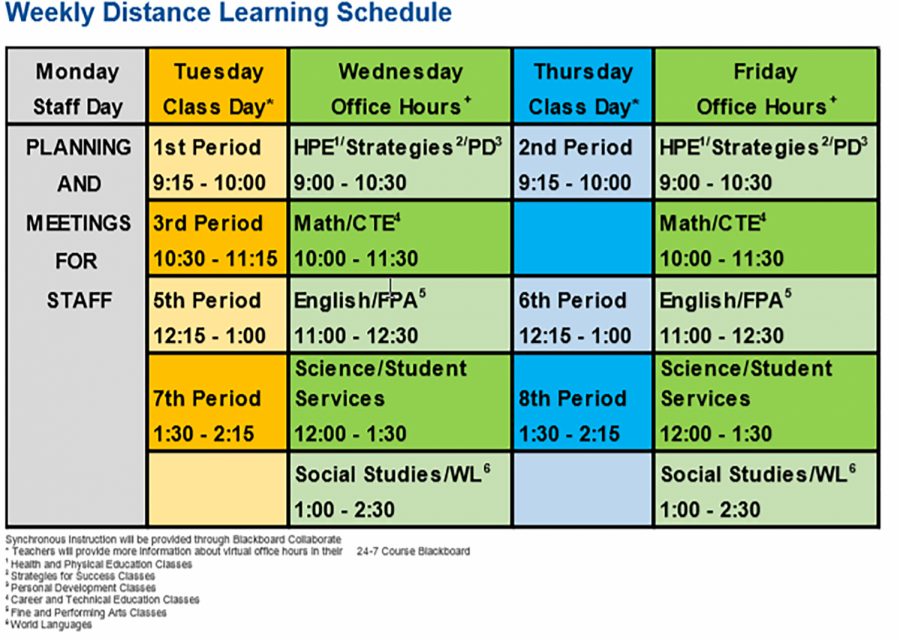 Classes will meet online on Tuesdays and Thursdays, with office hours and independent work on Wednesdays and Fridays. This schedule is available on the WSHS website and in the Distance Learning newsletters being emailed to the community.