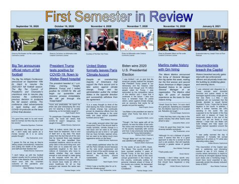 First semester in review